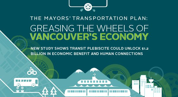 Tackling Traffic: The Economic Cost of Congestion in Metro Vancouver