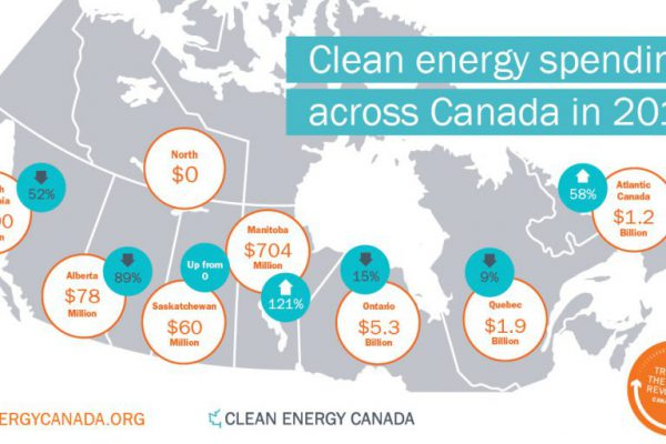 Canada Faces Pivotal Time for Clean Energy Growth