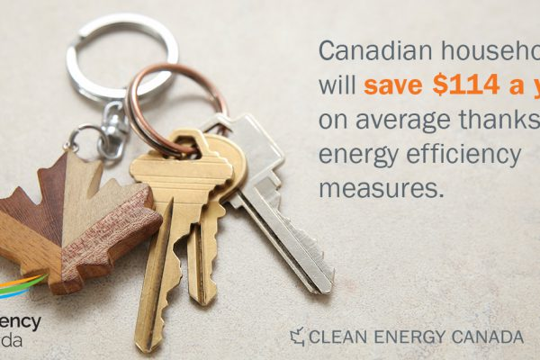 Energy efficiency is Canada's unsung hero: report